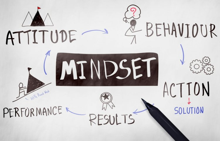 The mindset of all the distractions,  Why we Hate our Work